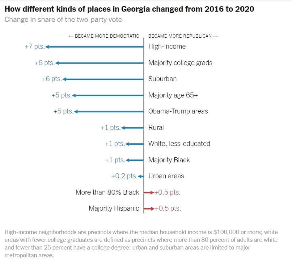 Stacey Abrams Is Just As Much A Vehicle For Turnout As She Is Governor Of Georgia 1