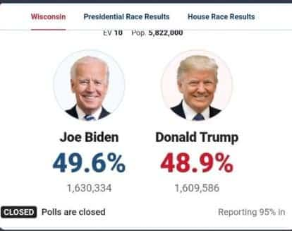 Trump Campaign to File for Wisconsin Recount in Two Counties 1