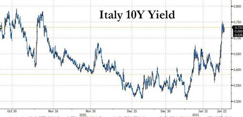 Italian Bonds Slide As Conte Said To Consider New Elections 1