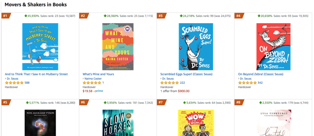 Banned Dr. Suess Books Spike Nearly 50,000% on Amazon Sales Ranking Chart 1