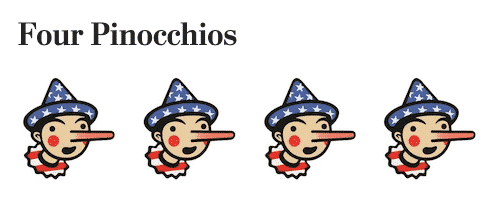 WaPo Gives Biden 'Four Pinocchios' for Lying About Ga. Election Integrity Law 1