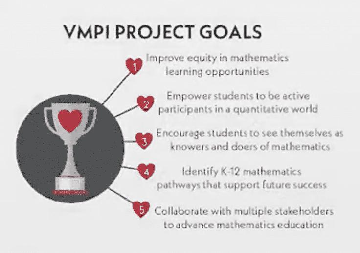 Virginia Dems' 'Social Justice' Math Curriculum Reinvigorates GOP Gov Hopefuls 1