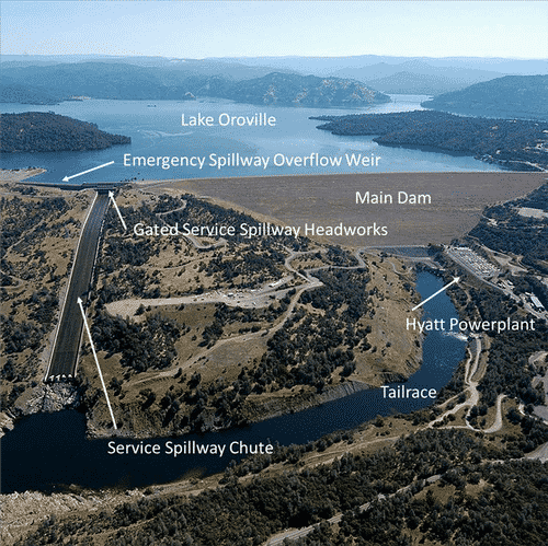 Megadrought Could ForceCalifornia's LakeOroville Hydroelectric Power Plant To Shut Down 1